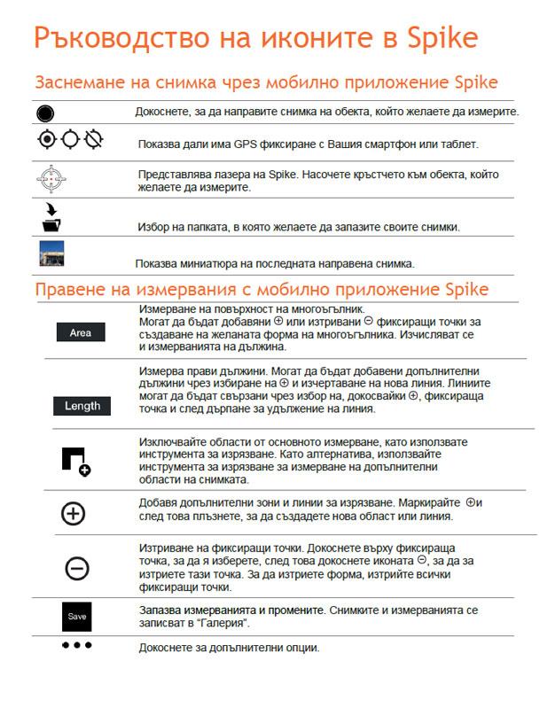 Spike - PDF ръководство на иконите